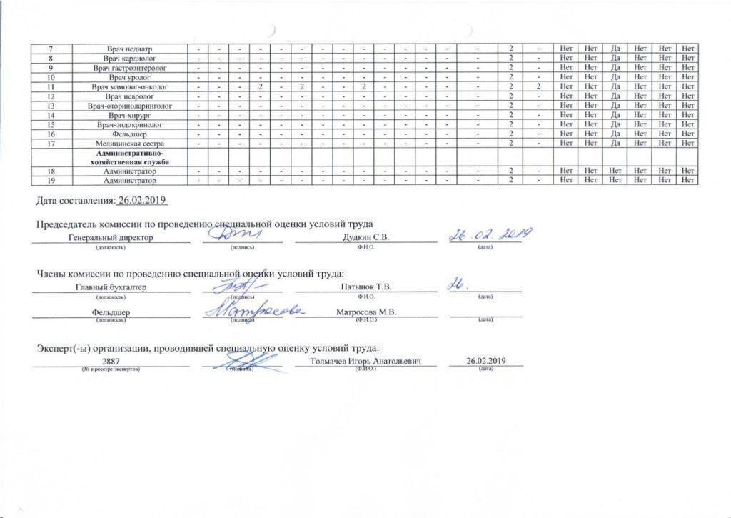 Спец оценка условий труда Сем зд_page-0004